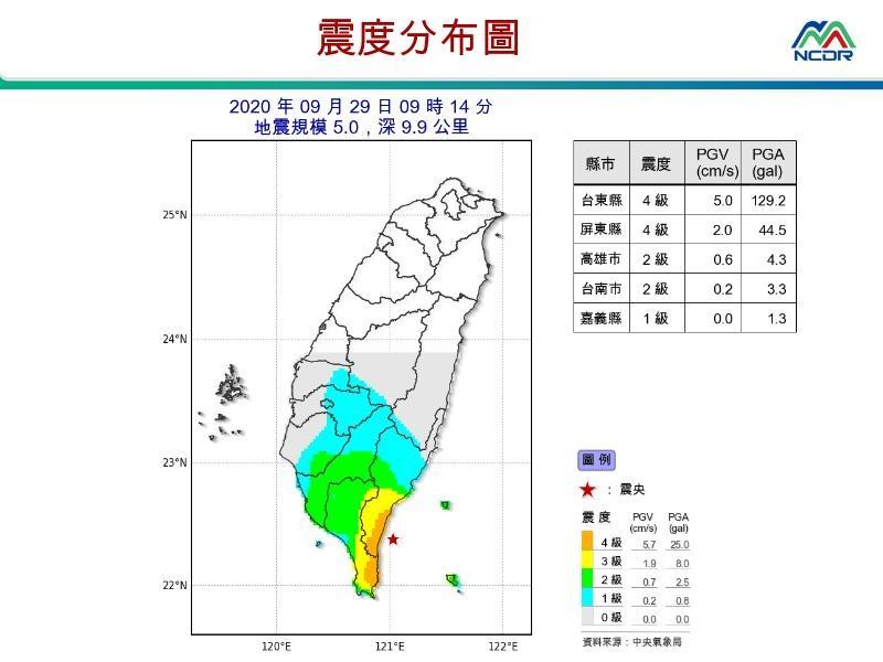 財神娛樂-台東地震29日連7起 最大規模5.3-最多人玩的線上娛樂城
